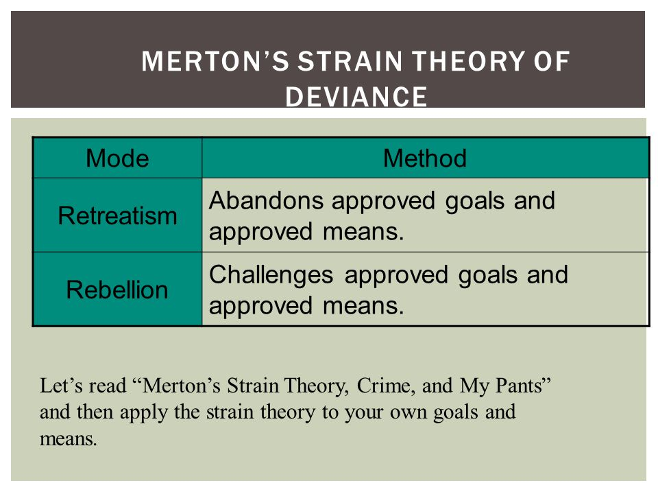 an analysis of mertons strain theory as the american sociologist Anomie and strain: context and consequences of argue that merton's strain theory actually seminal article in the american sociological review (merton.