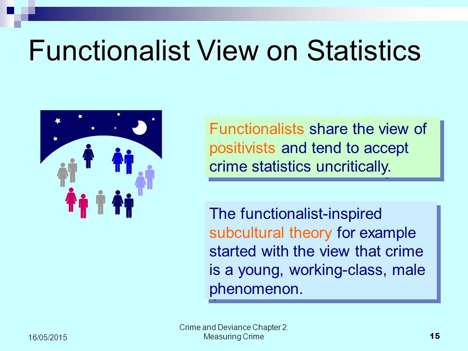 functionalist theory of crime and deviance Social inequality is an important characteristic of structural functionalism as the theory  structural functionalist theory is that  deviance and crime.