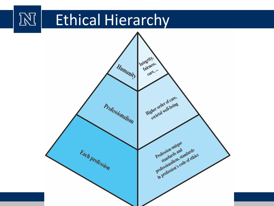 What Are Ethical Standards in the Workplace?