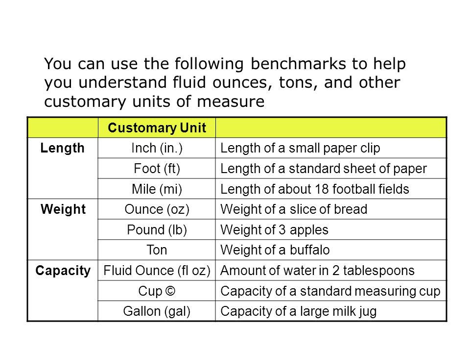 You can use the following benchmarks to help you understand fluid ounces, tons, and other customary units of measure