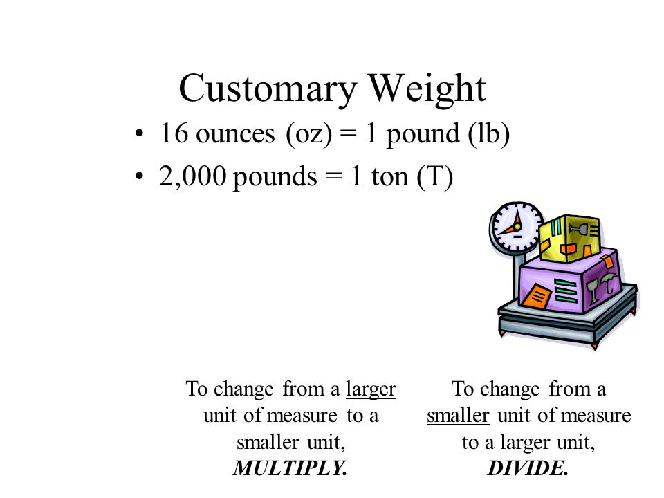 Customary Weight 16 ounces (oz) = 1 pound (lb)
