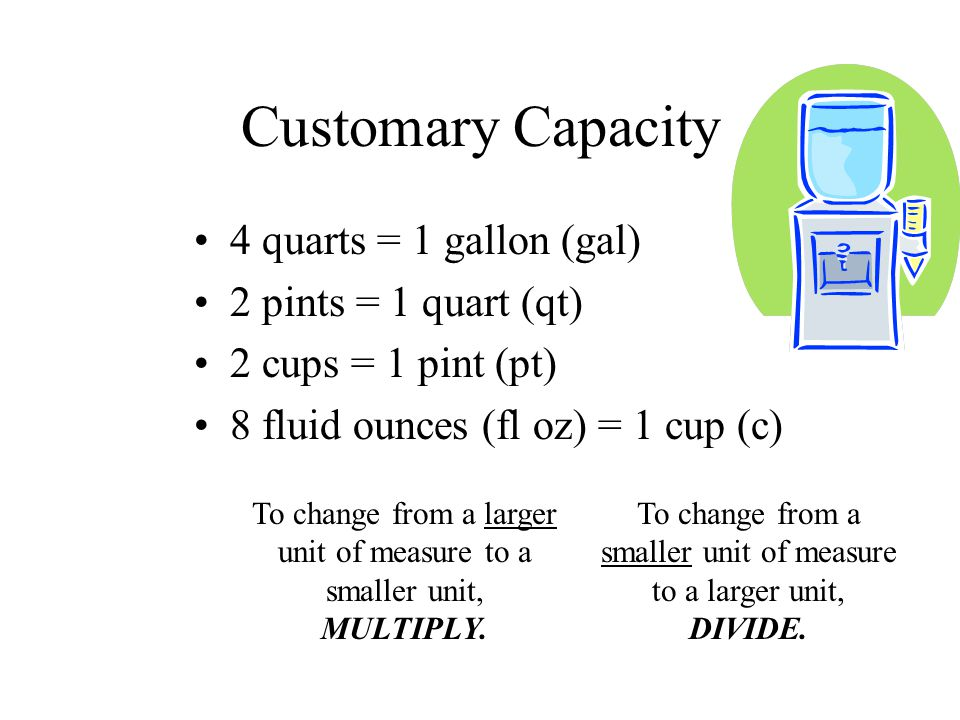 Customary Capacity 4 quarts = 1 gallon (gal) 2 pints = 1 quart (qt)