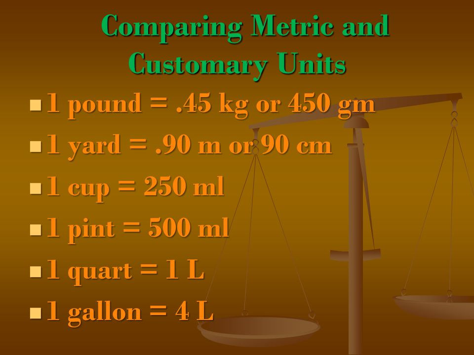 Comparing Metric and Customary Units