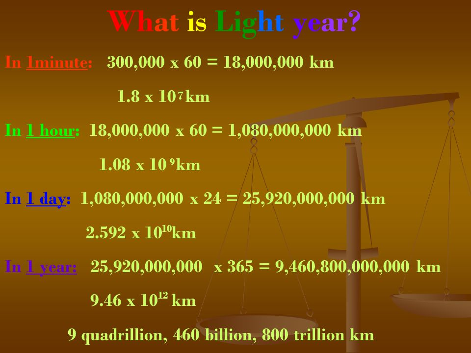 What is Light year In 1minute: 300,000 x 60 = 18,000,000 km