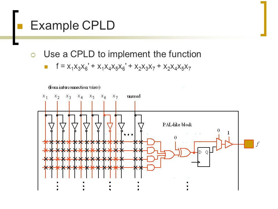 Example CPLD Use a CPLD to implement the function