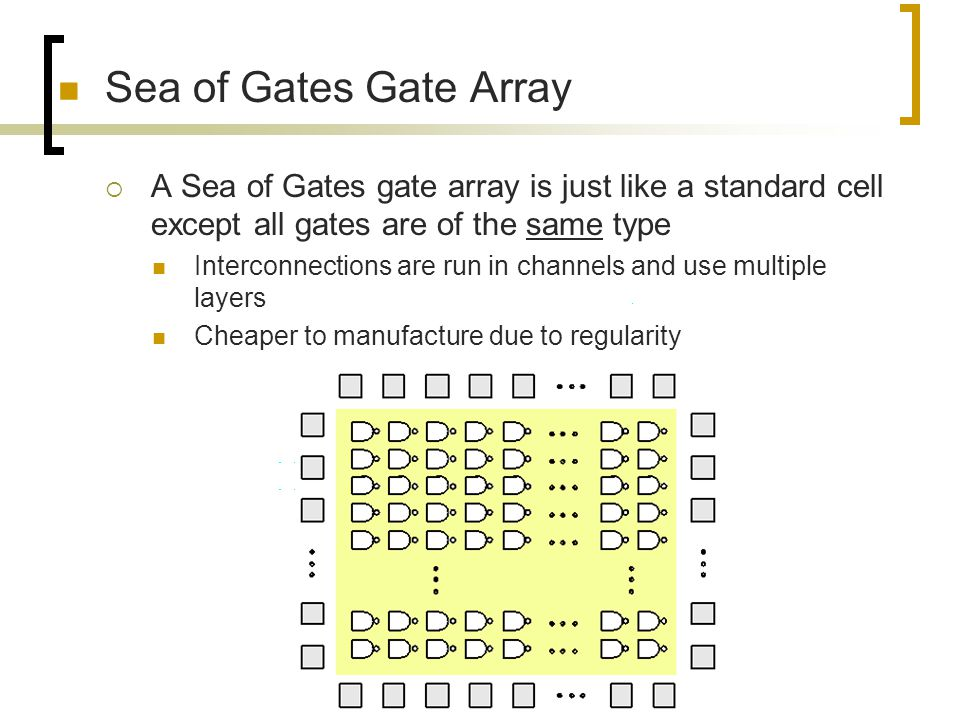 Sea of Gates Gate Array A Sea of Gates gate array is just like a standard cell except all gates are of the same type.