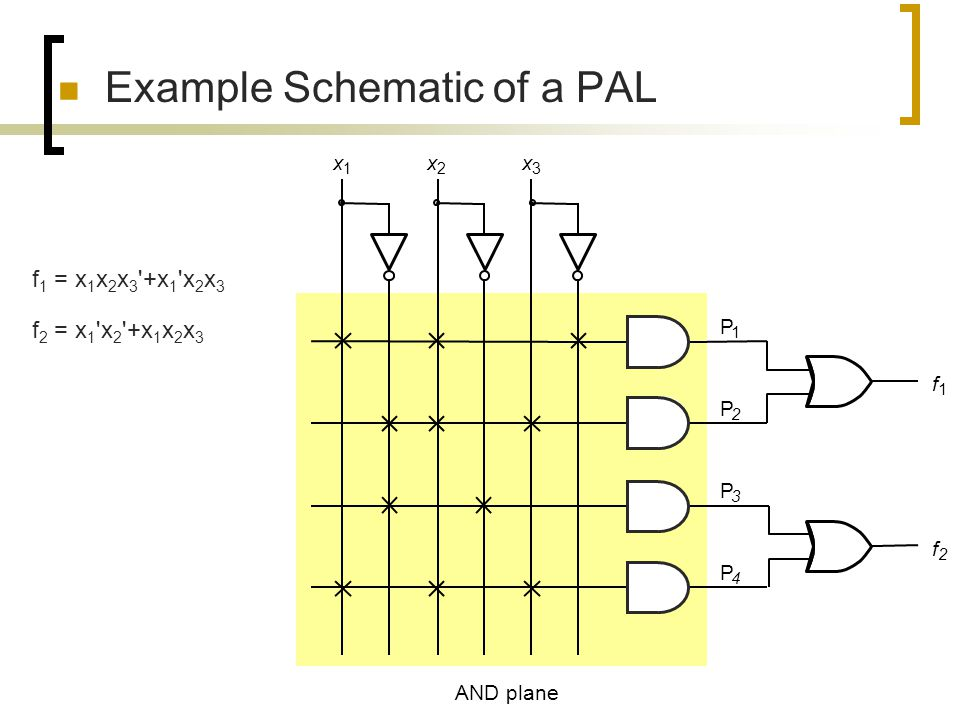 Example Schematic of a PAL