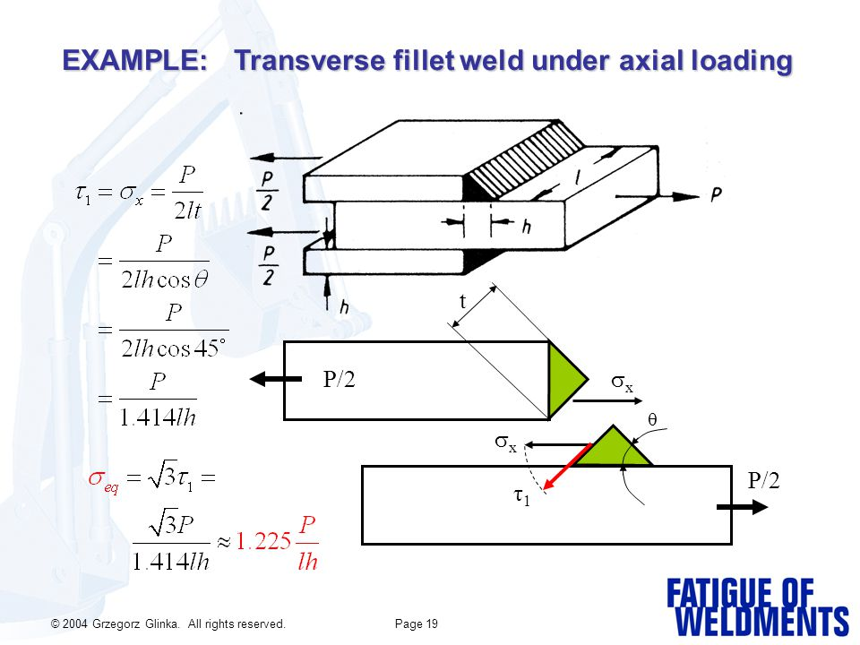 axial loading It is time to examine our first structural element: and axial loaded member axial  loaded members go by many names in engineering these names are often.