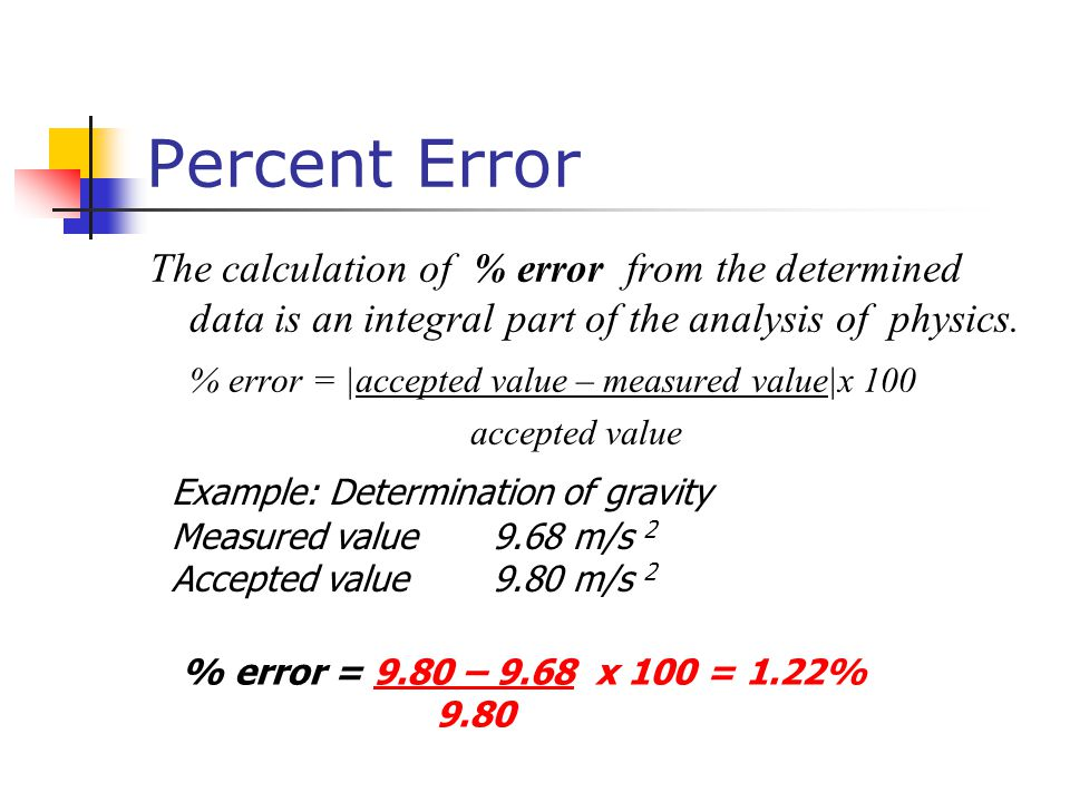 percent error calculator About percentage error calculator  the online percentage error calculator is used to calculate the percentage error percentage error definition.