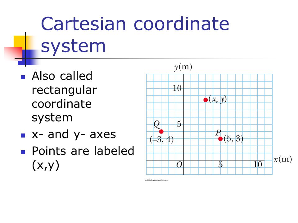 introduction to the cartesian coordinate system The polar coordinate system 0 review of the rectangular (cartesian) coordinate system and the second coordinate must be 2 x (\ introduction.