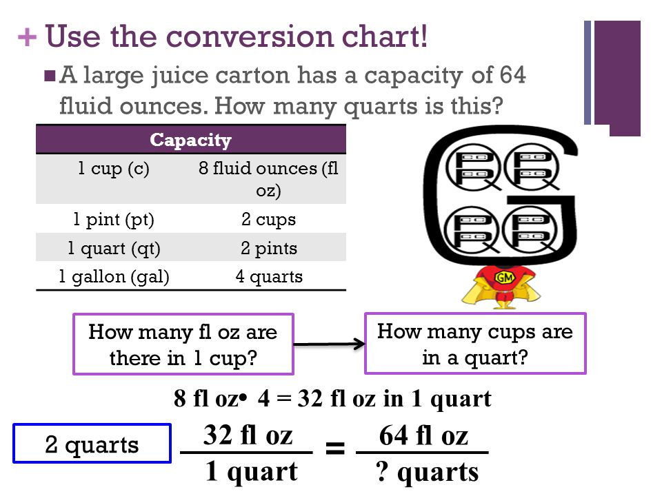 Converting Measurements - ppt video online download