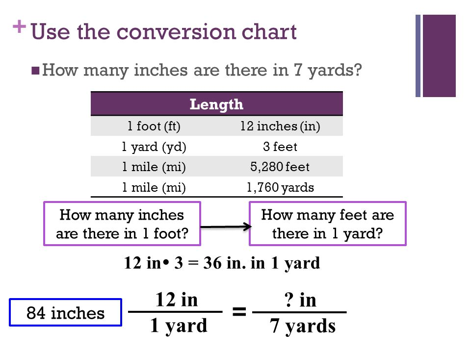 Calculating Cubic Yards Of Gravel Calculating Cubic Yards