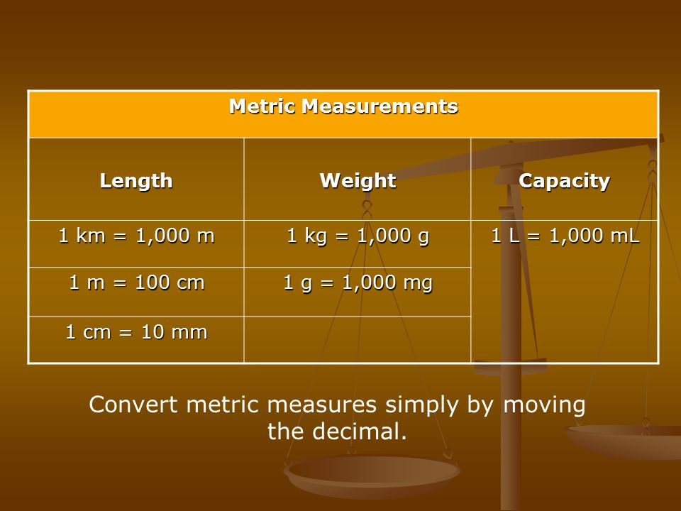 Convert metric measures simply by moving the decimal.
