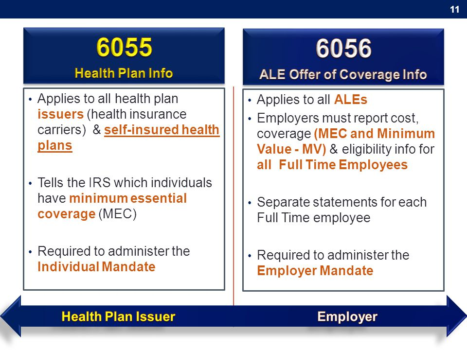 The affordable care act internal revenue service 6055 - Minimum essential coverage plan design ...