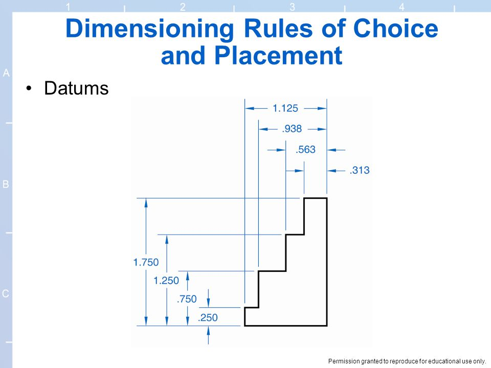9 Dimensioning 9 Dimensioning Identify Terms And
