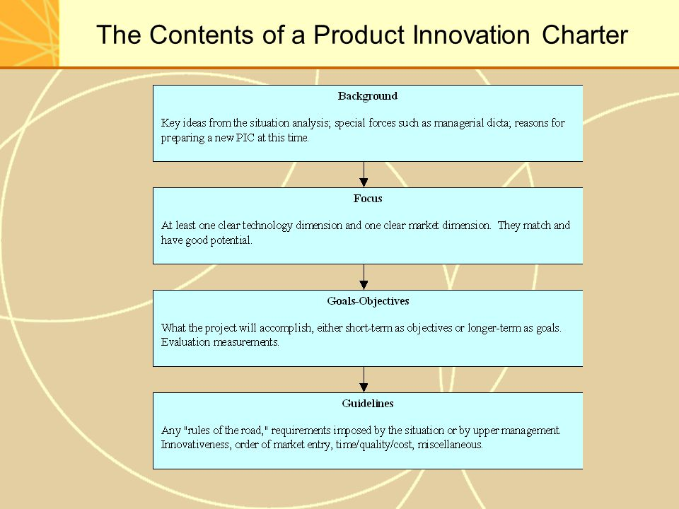 product innovation charter the idash This would form the product innovation charter (pic) for the product development work a staged development process is visualised for.