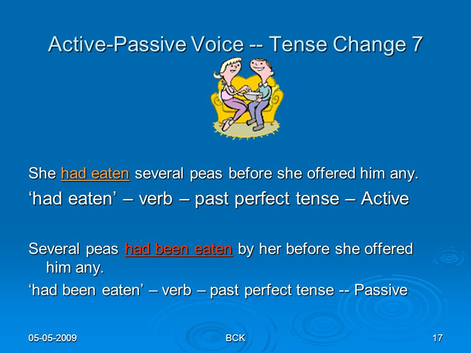 Active-Passive Voice -- Tense Change 7