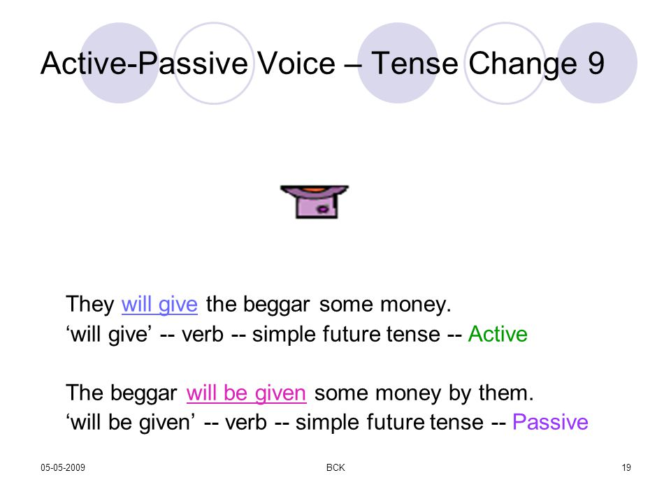 Active-Passive Voice – Tense Change 9