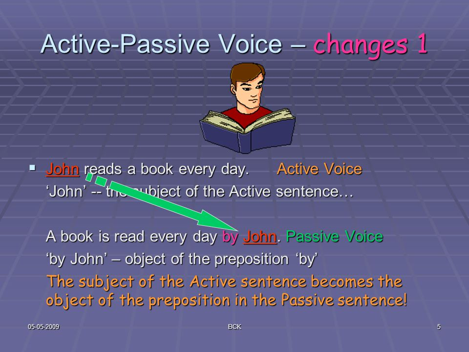 Active-Passive Voice – changes 1