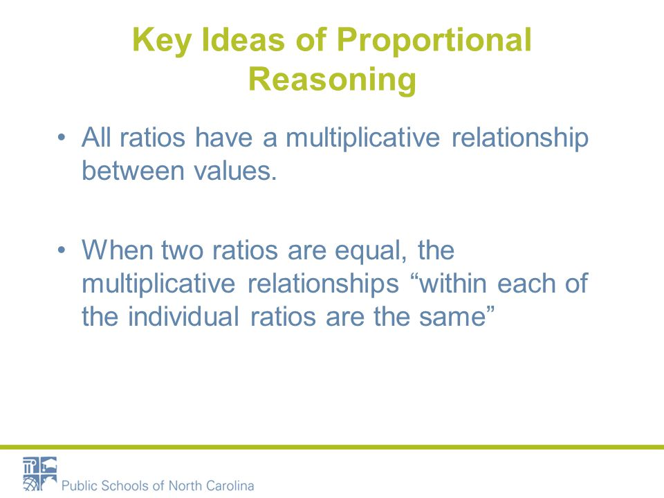 multiplicative relationship example