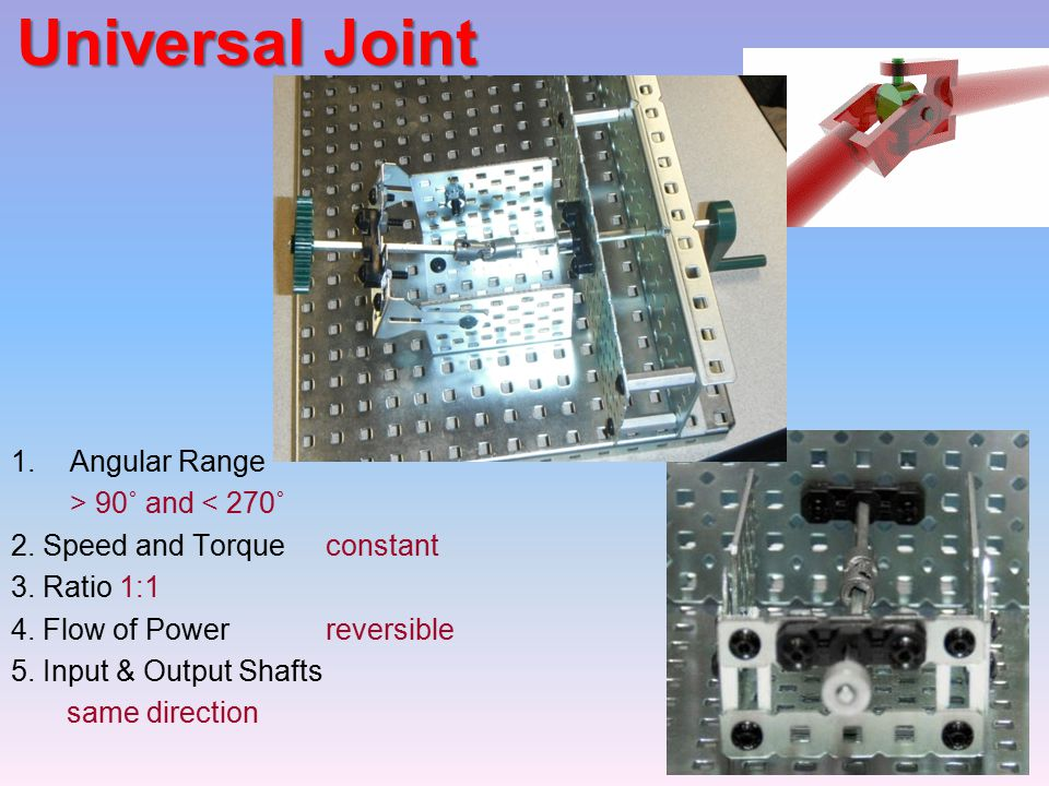 Universal Joint Angular Range > 90˚ and < 270˚