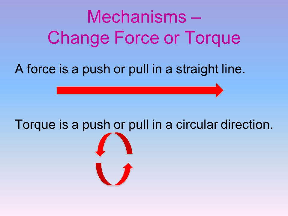 Mechanisms – Change Force or Torque