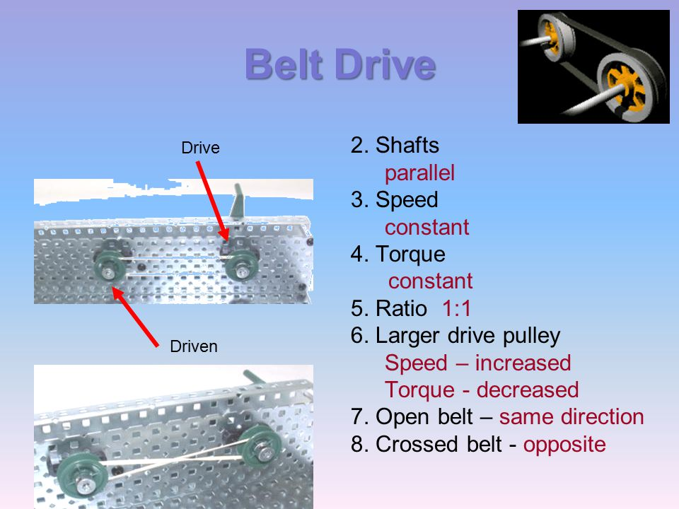 Belt Drive 2. Shafts parallel 3. Speed constant 4. Torque 5. Ratio 1:1