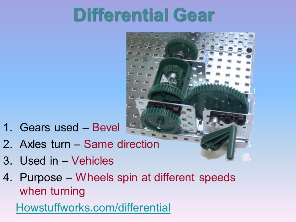 Differential Gear Gears used – Bevel Axles turn – Same direction