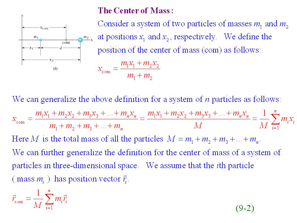 how to use intercept formula to find centre of mass