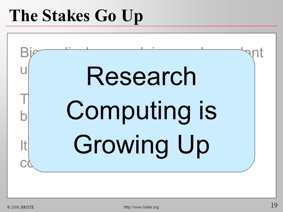 Research Computing is Growing Up