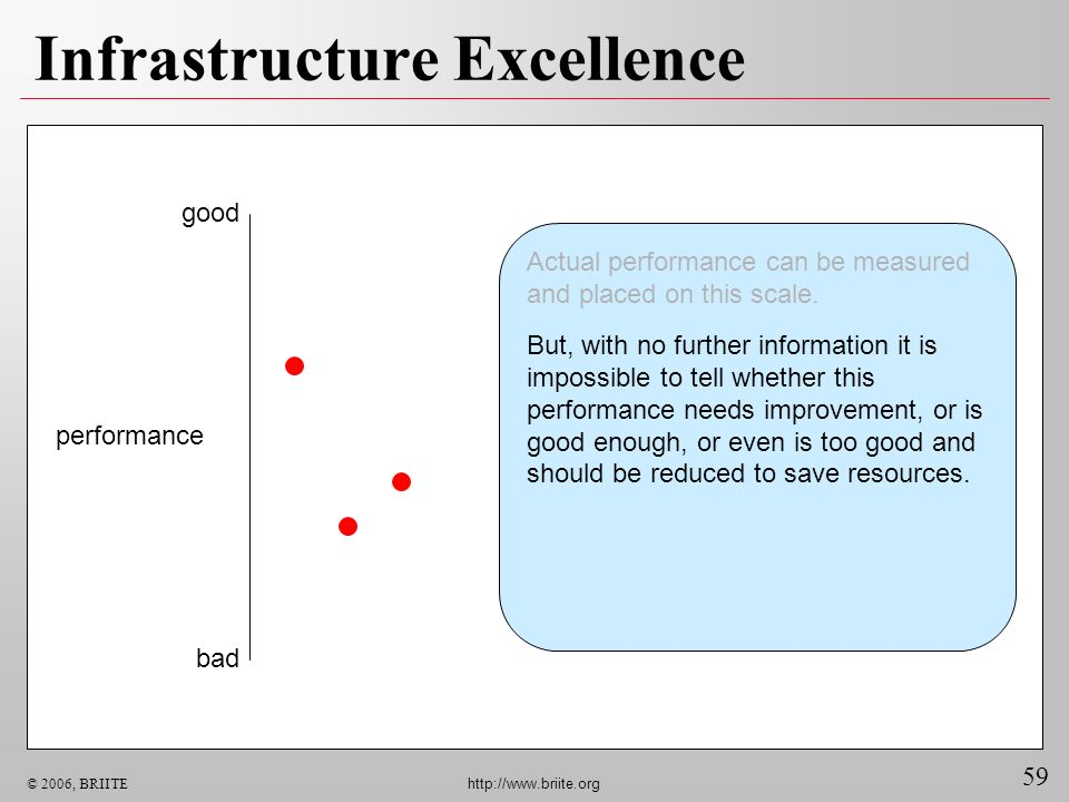 Infrastructure Excellence