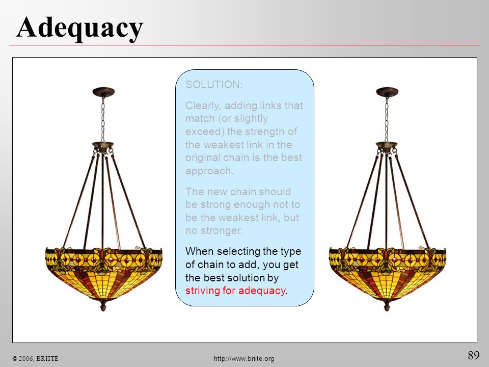 Adequacy SOLUTION: