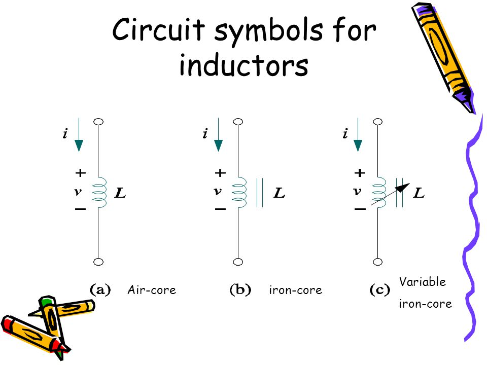 dc circuits  chapter ppt video online download