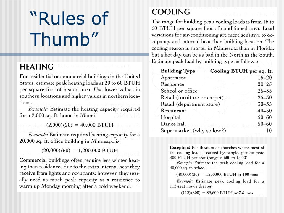 Hvac 7ab cnst 305 environmental systems 1 dr berryman for Office design rules of thumb