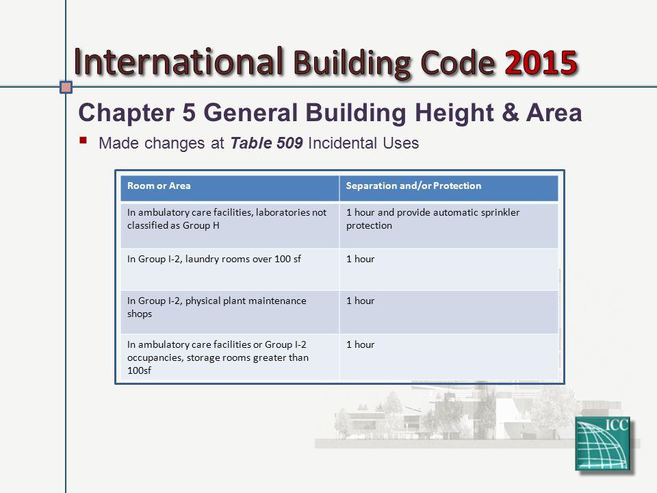 International Building Code