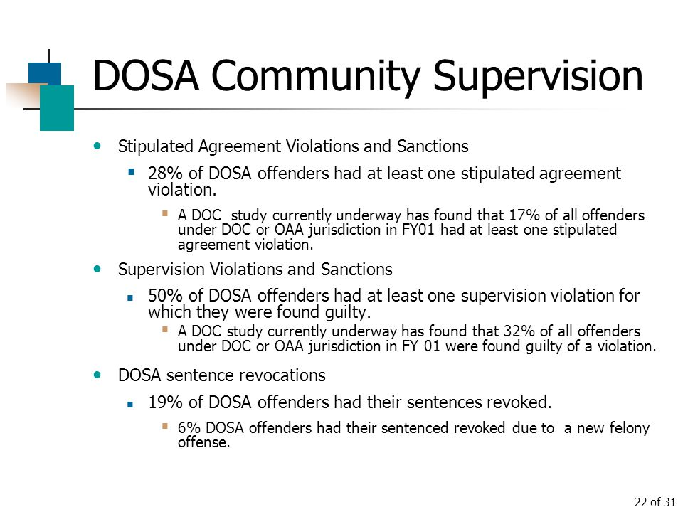 DOSA Community Supervision