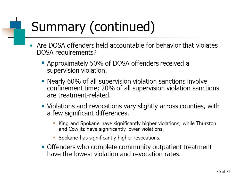 Summary (continued) Are DOSA offenders held accountable for behavior that violates DOSA requirements