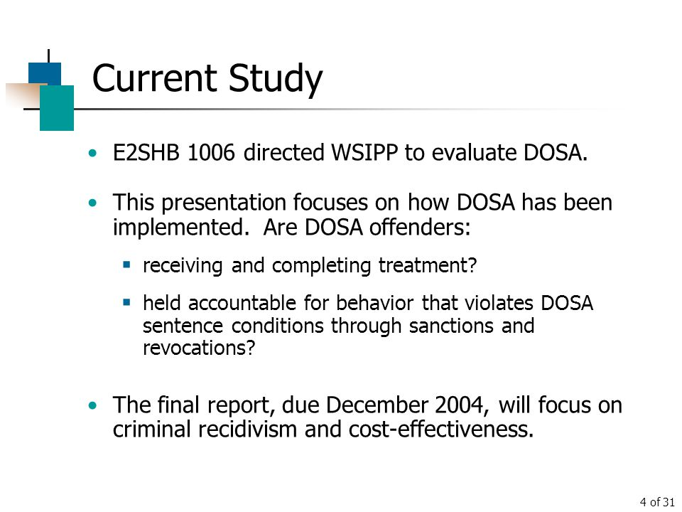 Current Study E2SHB 1006 directed WSIPP to evaluate DOSA.