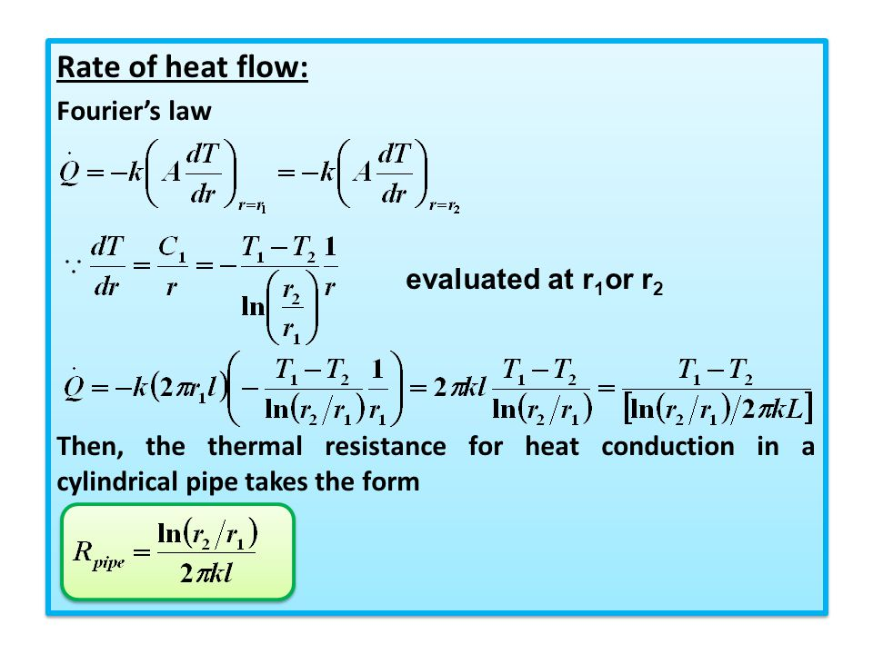Rate of heat flow: Fourier's law evaluated at r1or r2