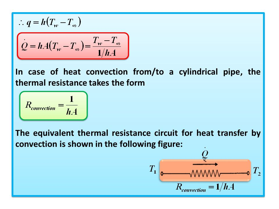 In case of heat convection from/to a cylindrical pipe, the thermal resistance takes the form