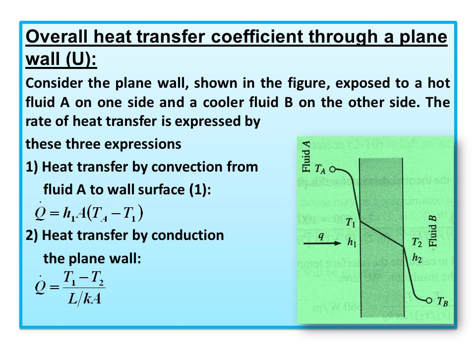 Overall heat transfer coefficient through a plane wall (U):