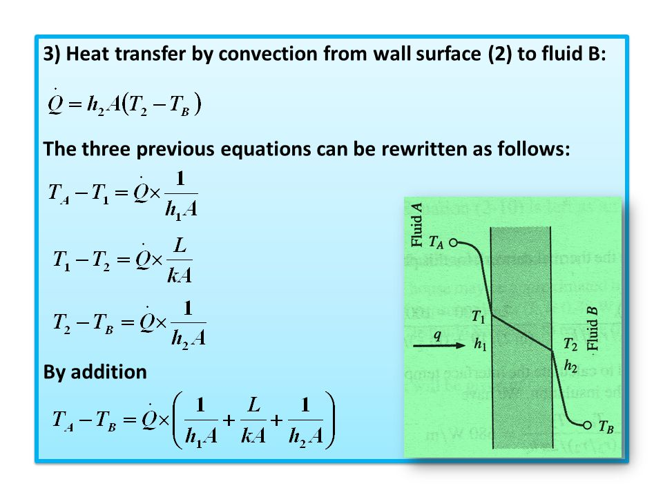 3) Heat transfer by convection from wall surface (2) to fluid B: