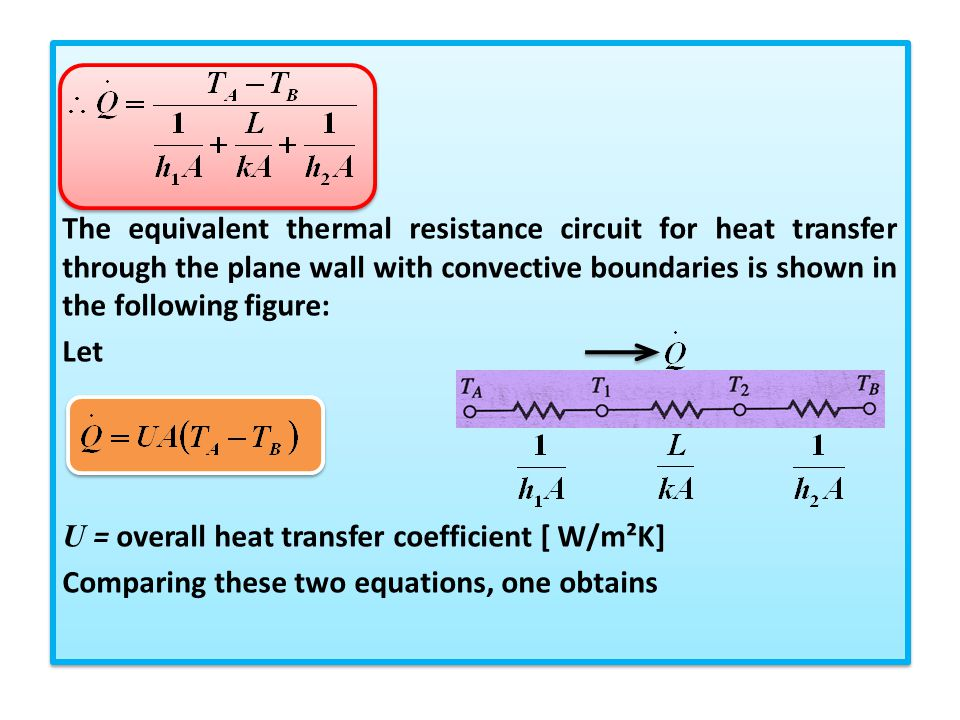 The equivalent thermal resistance circuit for heat transfer through the plane wall with convective boundaries is shown in the following figure:
