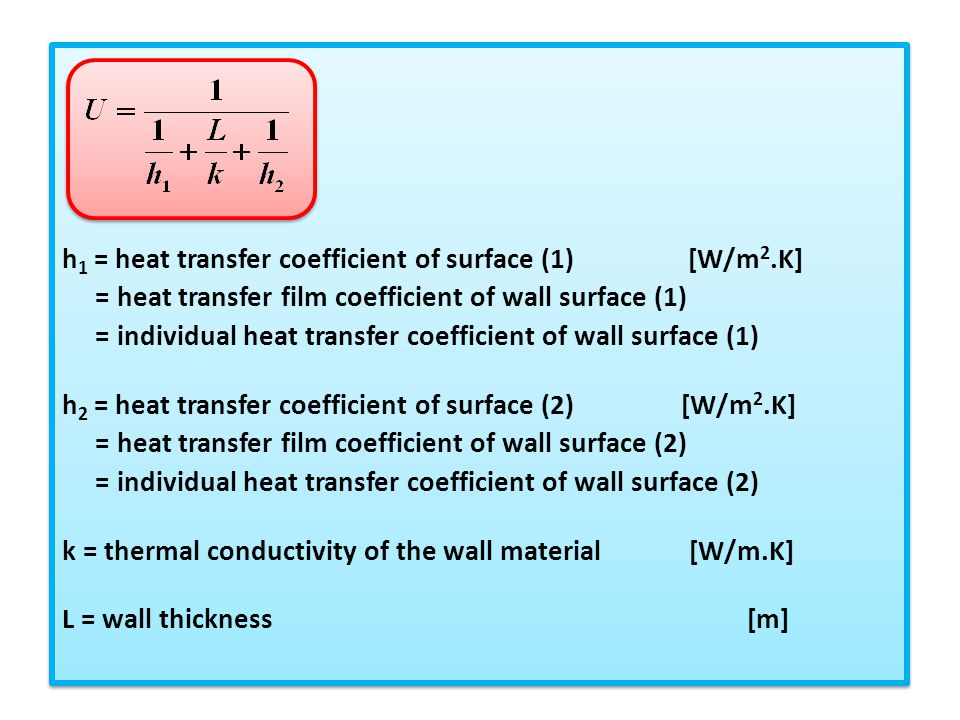 h1 = heat transfer coefficient of surface (1) [W/m2.K]
