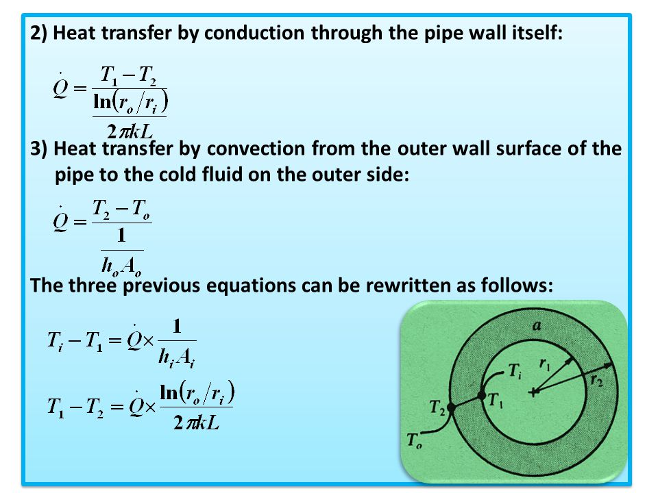 2) Heat transfer by conduction through the pipe wall itself: