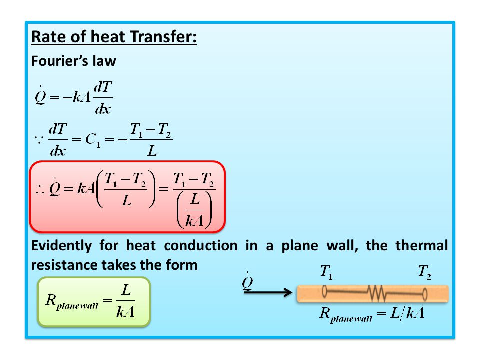 Rate of heat Transfer: Fourier's law