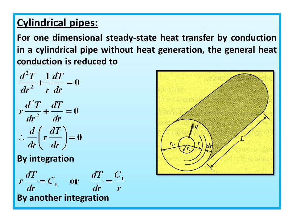 Cylindrical pipes: