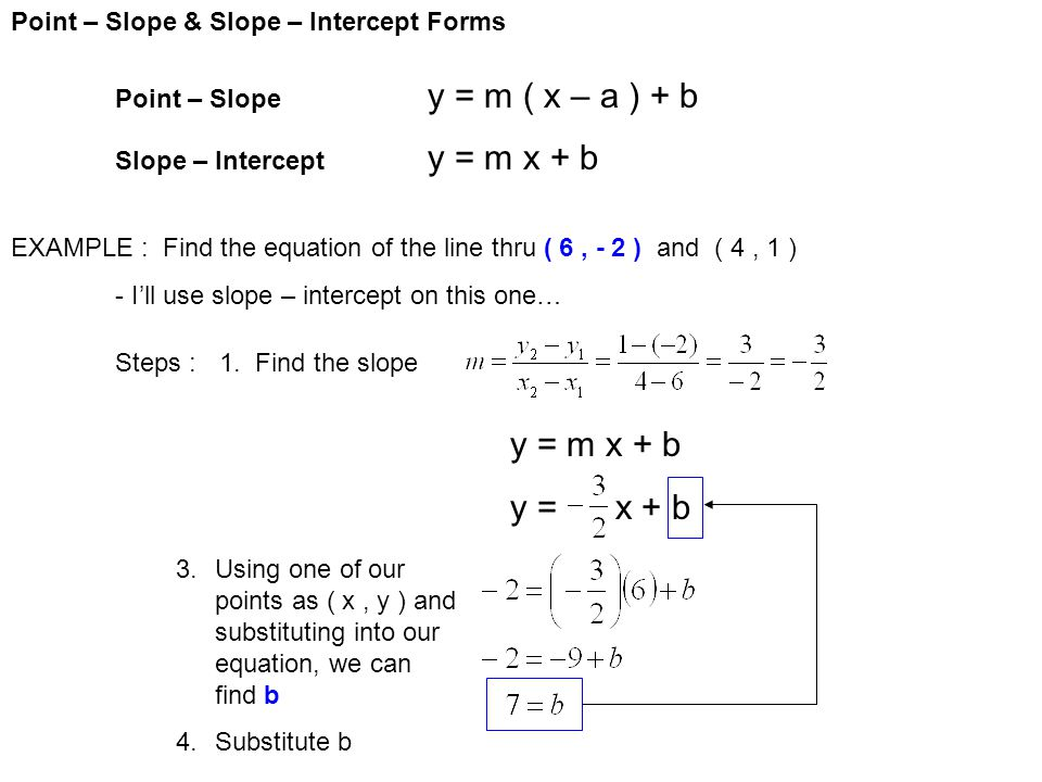 y = m x + b Point – Slope & Slope – Intercept Forms - ppt download