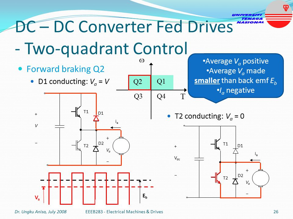 control of electrical machines pdf download