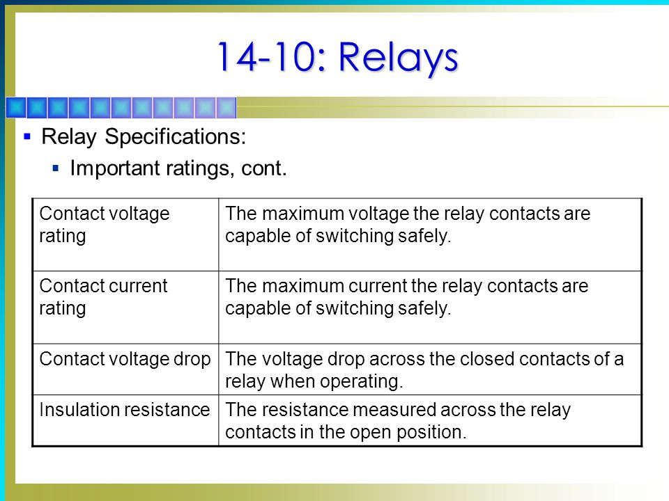 14 Electromagnetism Chapter Topics Covered In Chapter Ppt Video - Relay Contact Voltage Drop